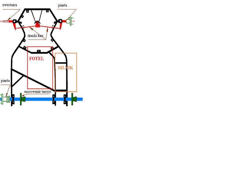 plan budowy gokarta